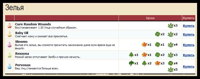 Зелья на «Блоговар» (17.53КиБ)