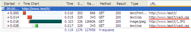 Проблема IE с «//» (5.70КиБ)