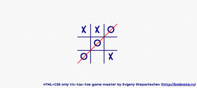 HTML+CSS only tic-tac-toe (24.29КиБ)