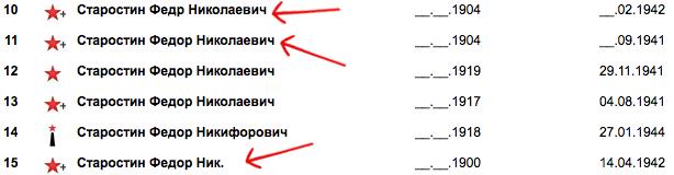 Один и тот же человек (24.40КиБ)