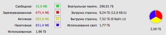 Моя память (17.74КиБ)