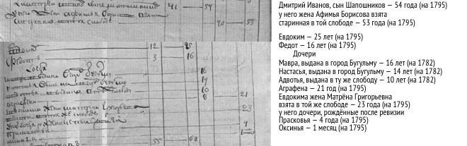 Шапошниковы (119.51КиБ)