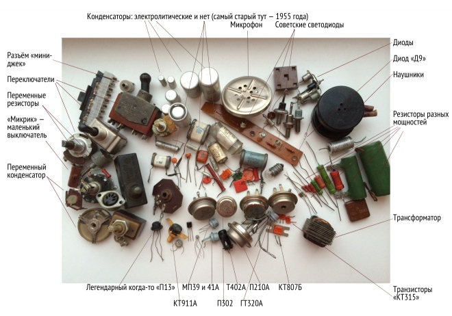 Радиодетали (199.15КиБ)