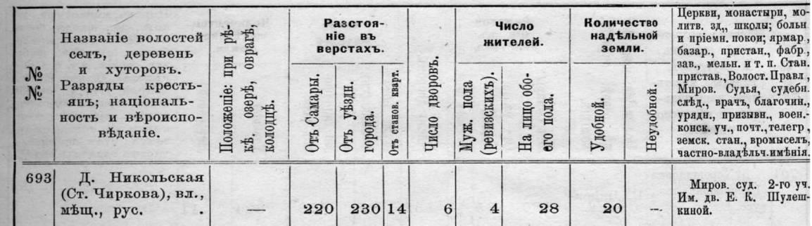 Старая Чиркова (63.81КБ)