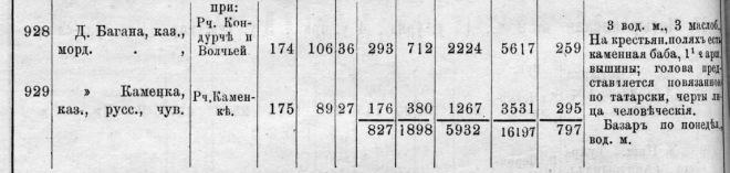 Каменная баба (57.19КиБ)