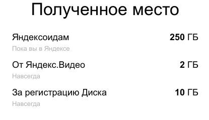 250ГБ в подарок (22.37КиБ)