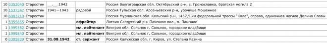 Старостины (49.15КиБ)
