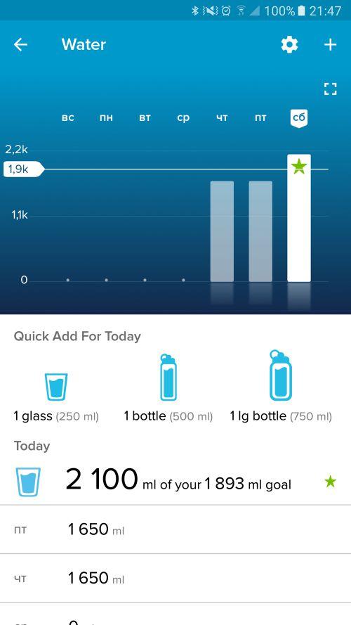 Потребляемая вода (58.81КиБ)